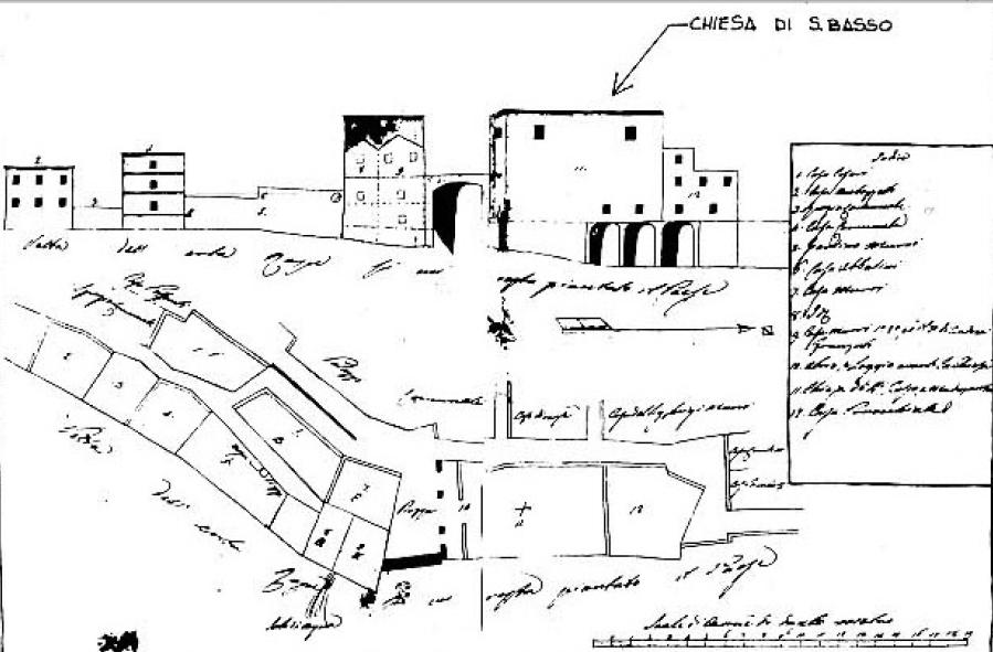 Archeoclub d 39 italia sede cupra marittima storia di cupra for Planimetrie del paese di collina